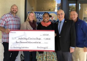 United Way SLO check presentation