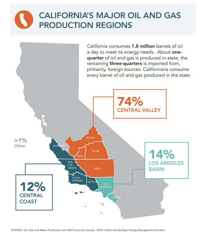 CA O & G production areas - CEI